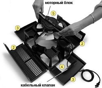 Как разобрать прибор Venta, шаг 2