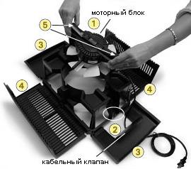 Как разобрать прибор Venta, шаг 3